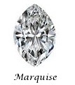 Marquise Cut